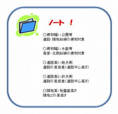 Houi_note_3